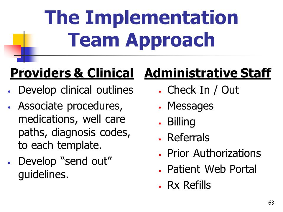 The Implementation Team Approach