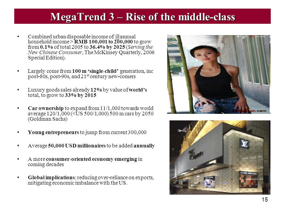 MegaTrend 3 – Rise of the middle-class