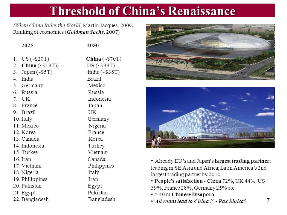 Threshold of China's Renaissance