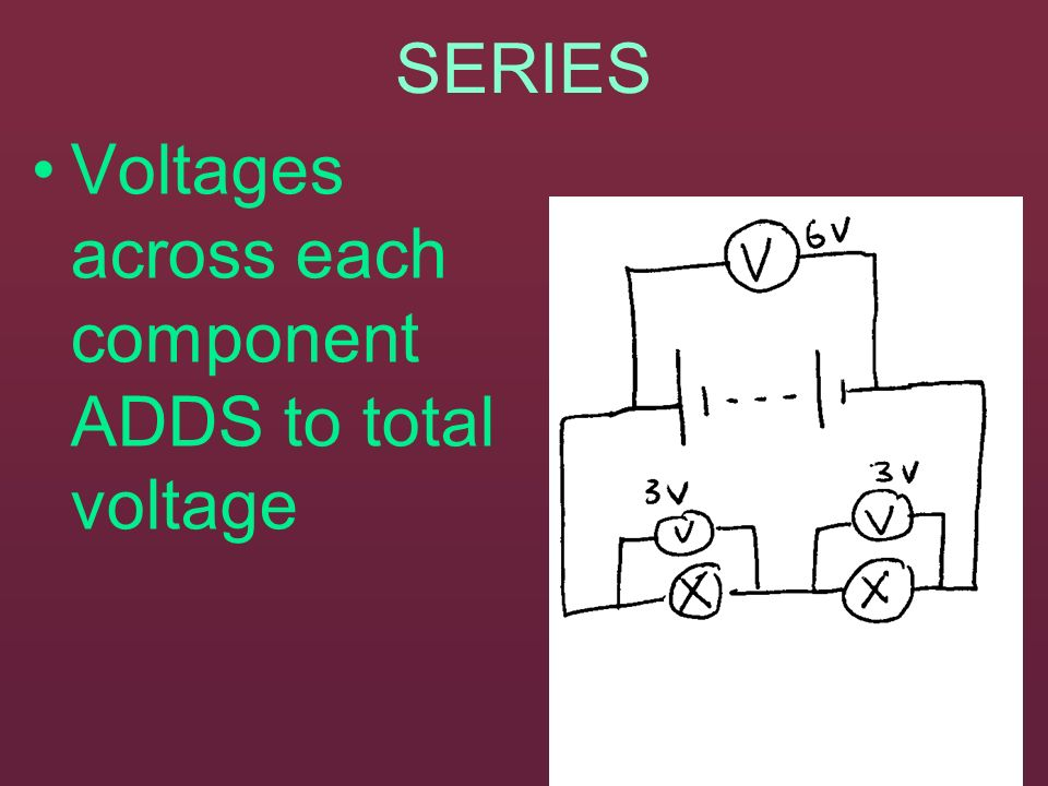 SERIES Voltages across each component ADDS to total voltage