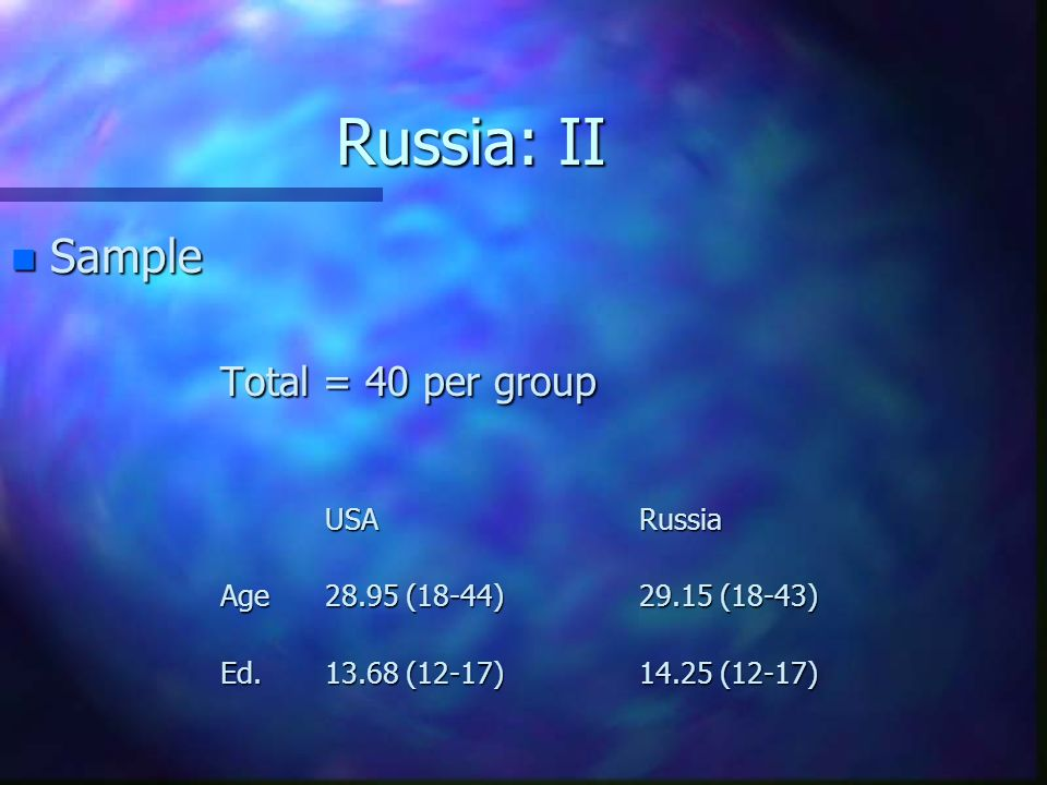 Russia: II Sample Total = 40 per group USA Russia