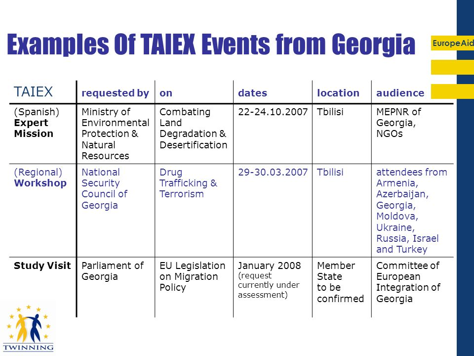 Examples Of TAIEX Events from Georgia