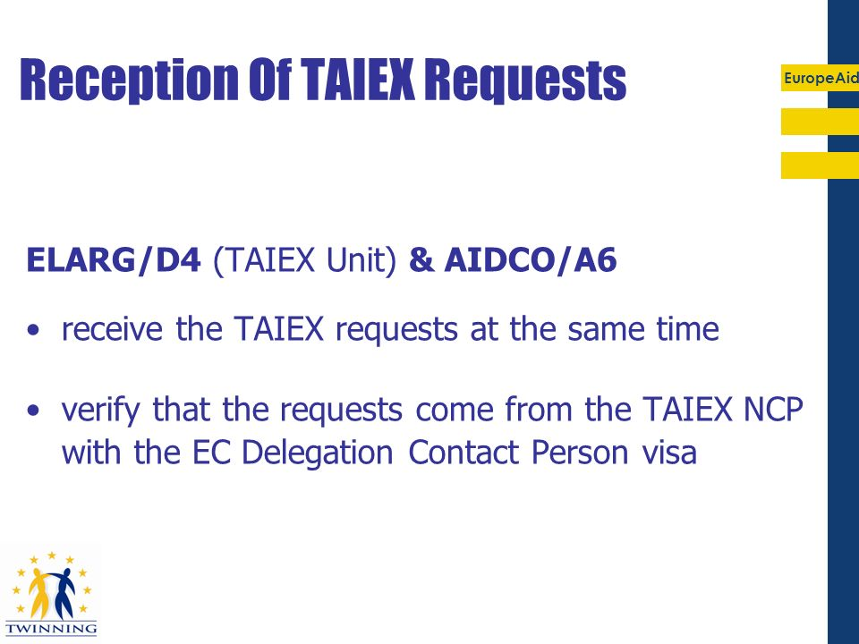 Reception Of TAIEX Requests