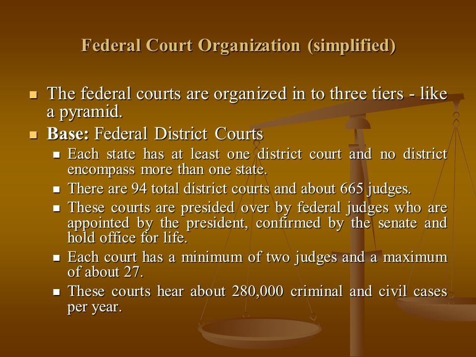 Federal Court Organization (simplified)