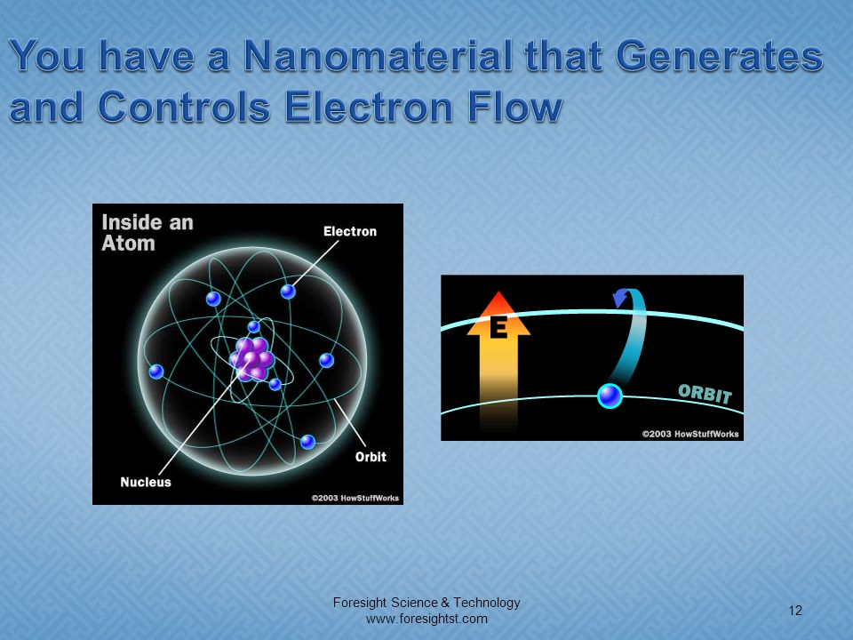 You have a Nanomaterial that Generates and Controls Electron Flow