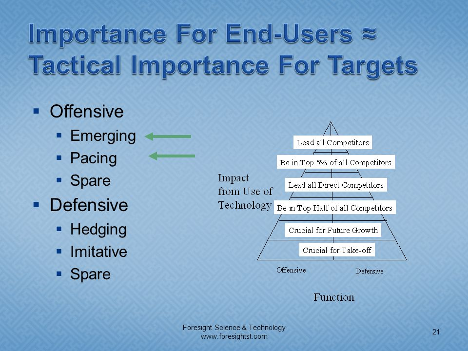 Importance For End-Users ≈ Tactical Importance For Targets