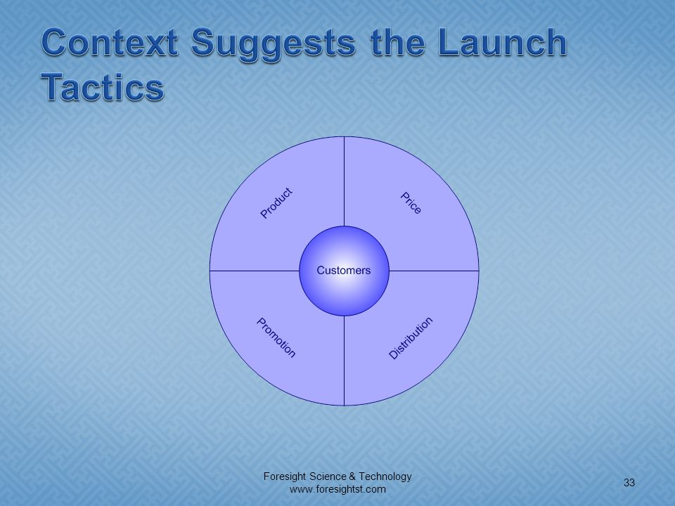 Context Suggests the Launch Tactics