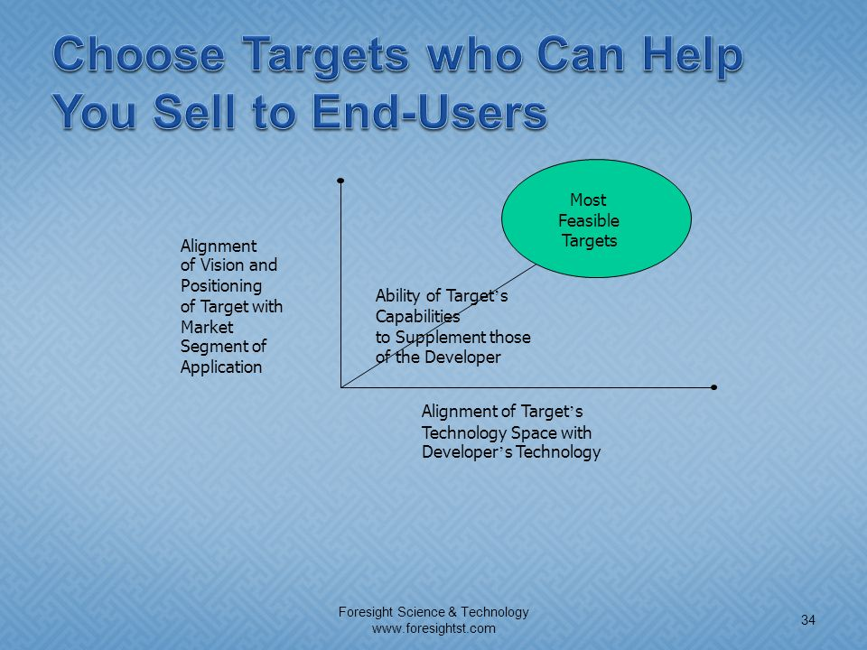 Choose Targets who Can Help You Sell to End-Users
