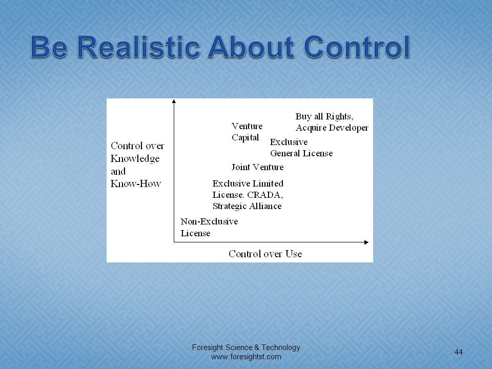 Be Realistic About Control