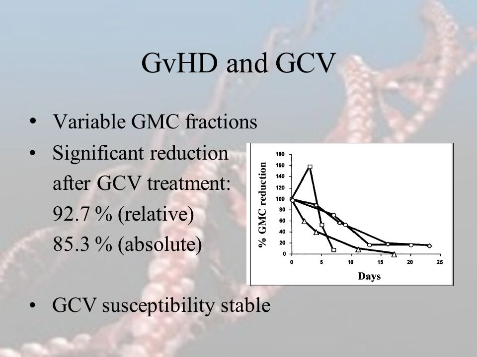 GvHD and GCV Variable GMC fractions Significant reduction