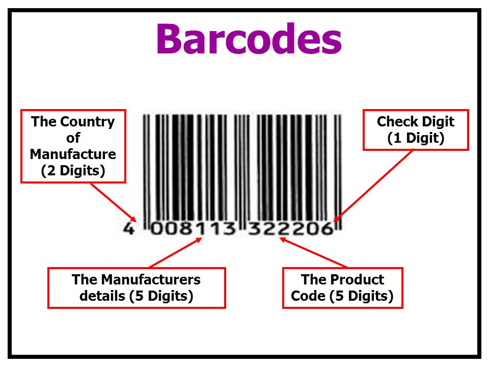 Barcodes The Country of Manufacture (2 Digits) Check Digit (1 Digit)