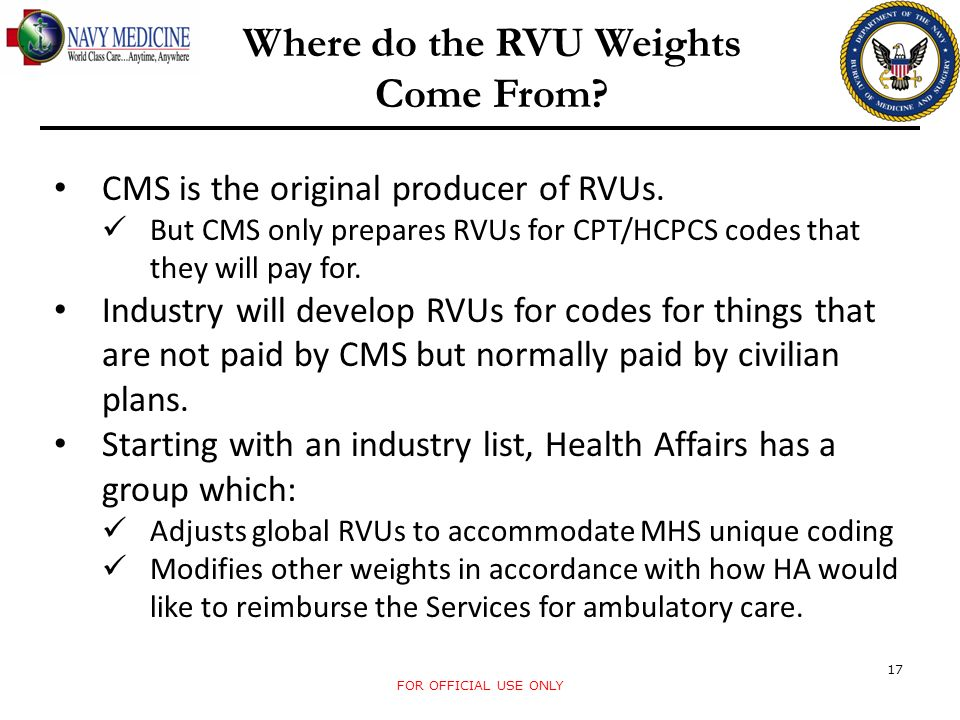Where do the RVU Weights