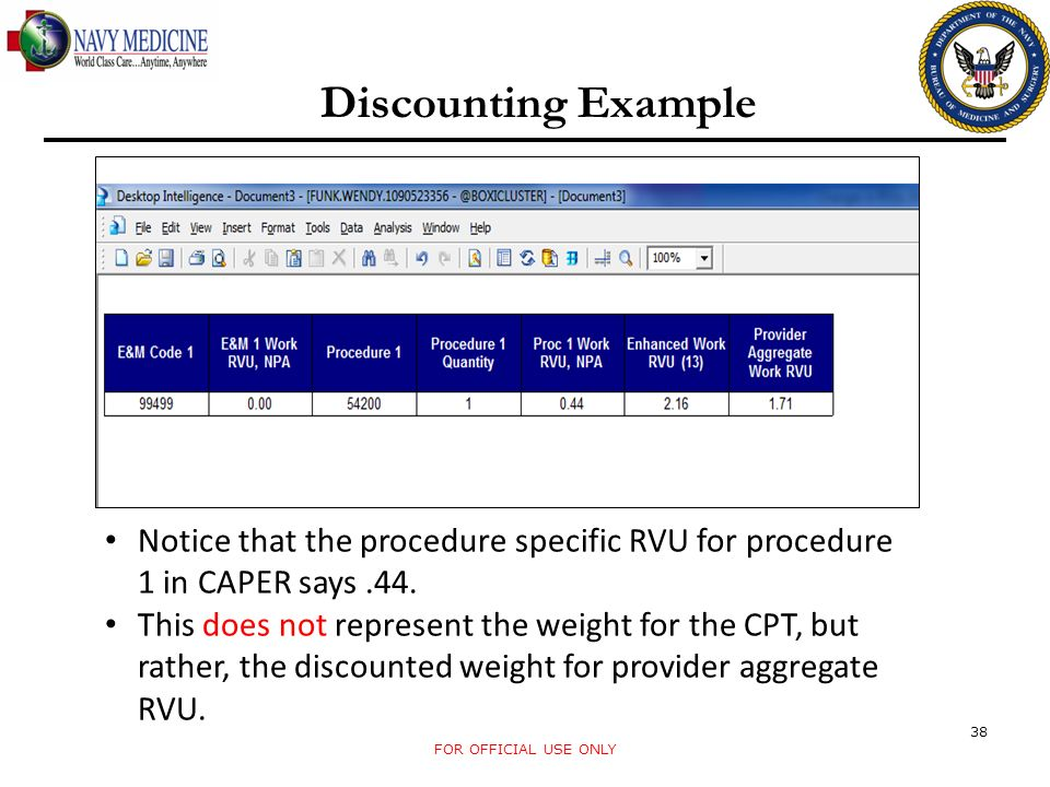 Discounting Example Notice that the procedure specific RVU for procedure 1 in CAPER says .44.