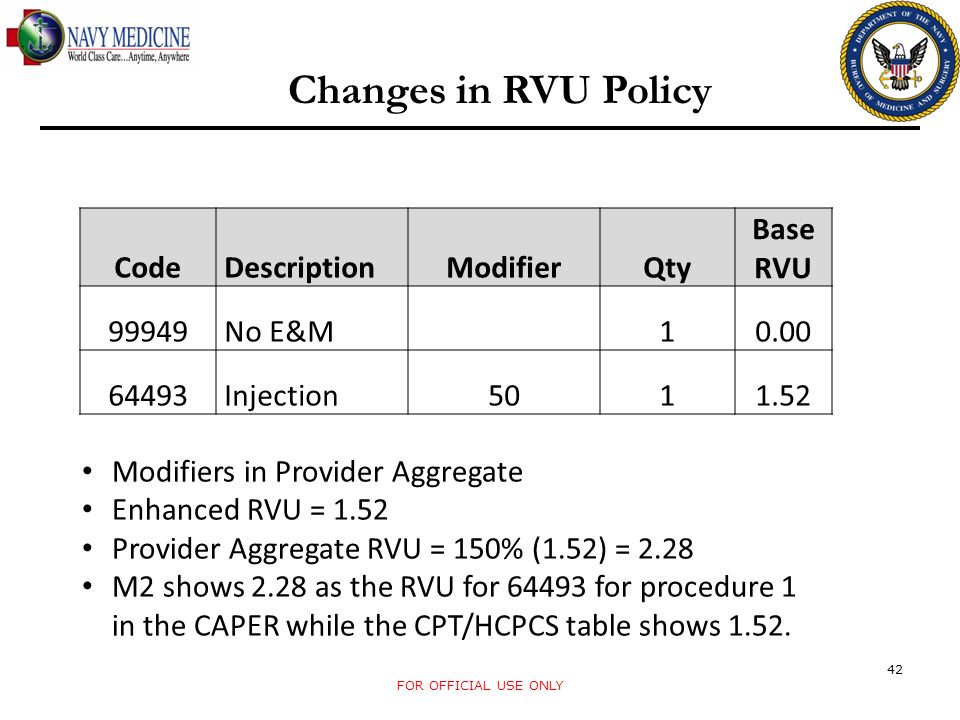 Changes in RVU Policy Code Description Modifier Qty Base RVU 99949