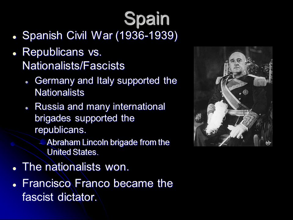 Spain Spanish Civil War ( )