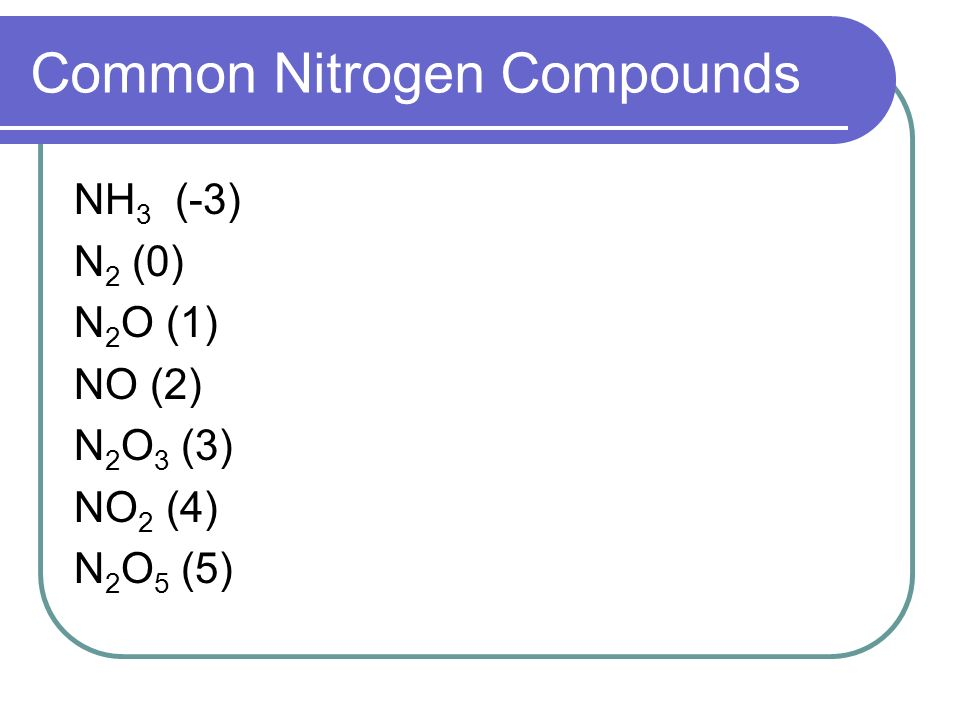 Common Nitrogen Compounds