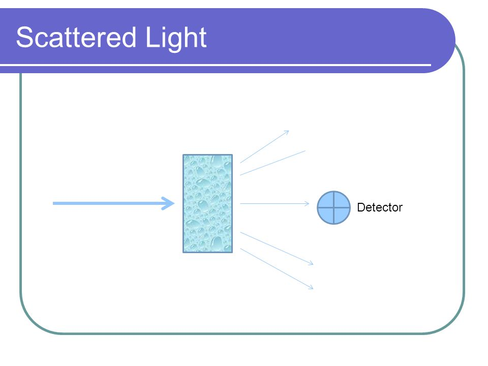 Scattered Light Detector