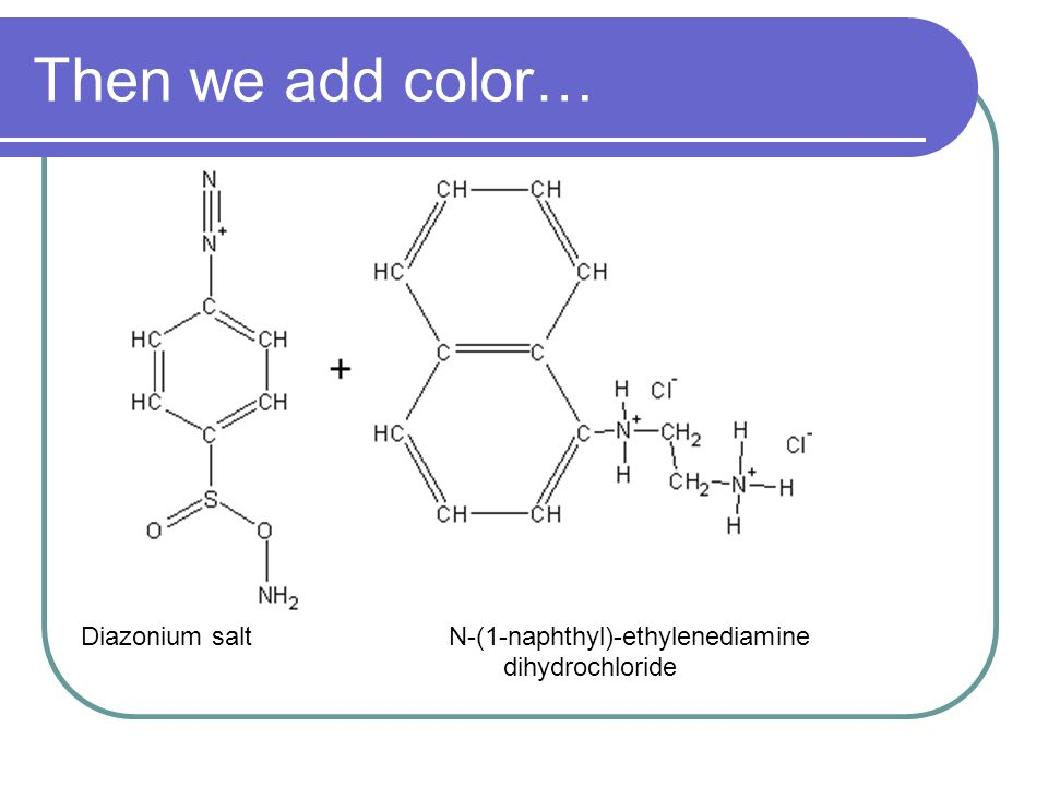 Then we add color… Diazonium salt N-(1-naphthyl)-ethylenediamine