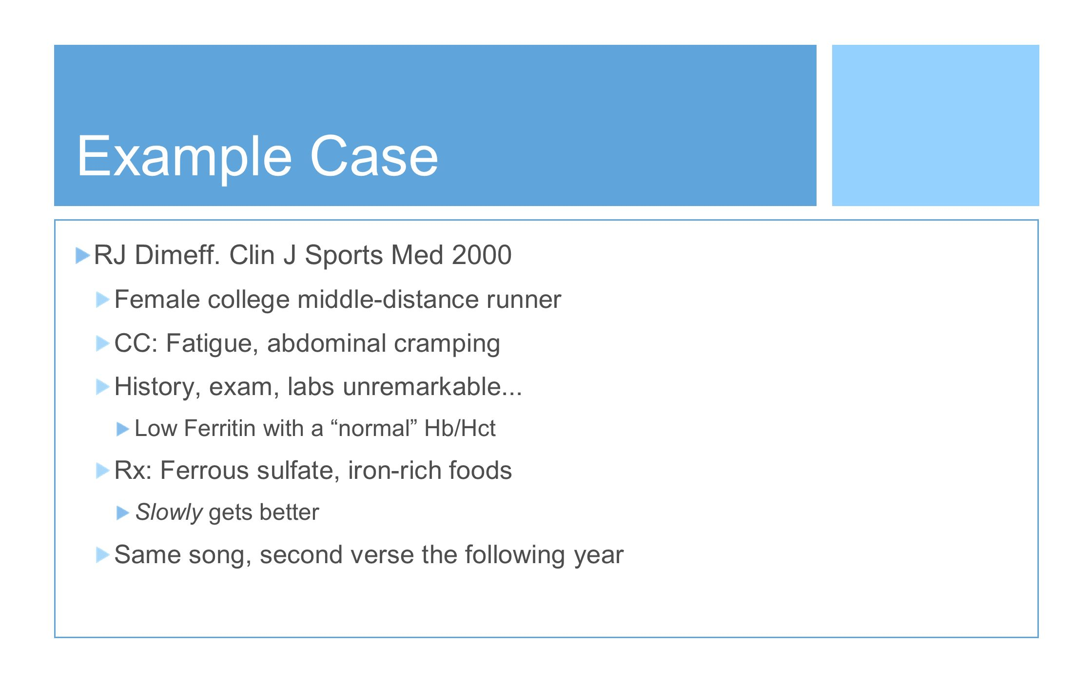 Example Case RJ Dimeff. Clin J Sports Med 2000