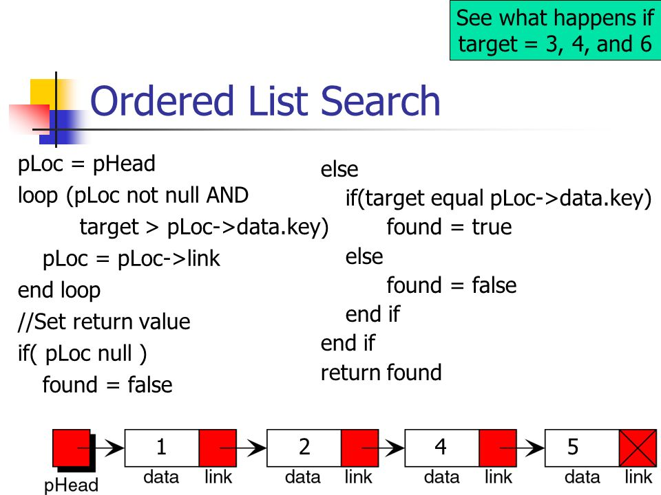 Ordered List Search See what happens if target = 3, 4, and 6