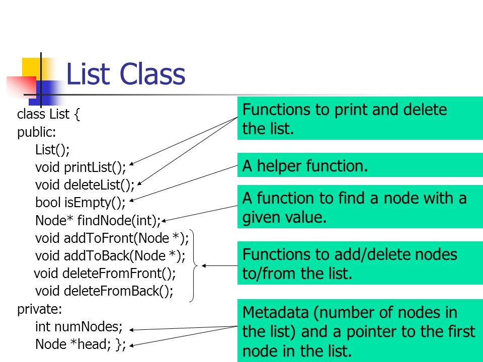 List Class Functions to print and delete the list. A helper function.