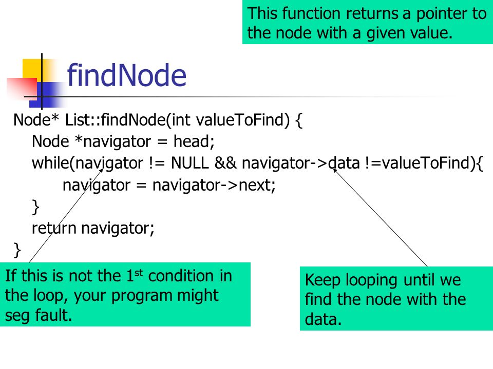 This function returns a pointer to the node with a given value.