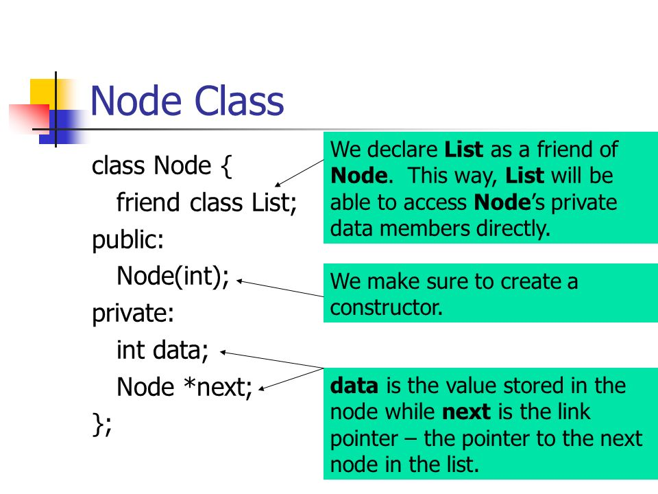 Node Class class Node { friend class List; public: Node(int); private: