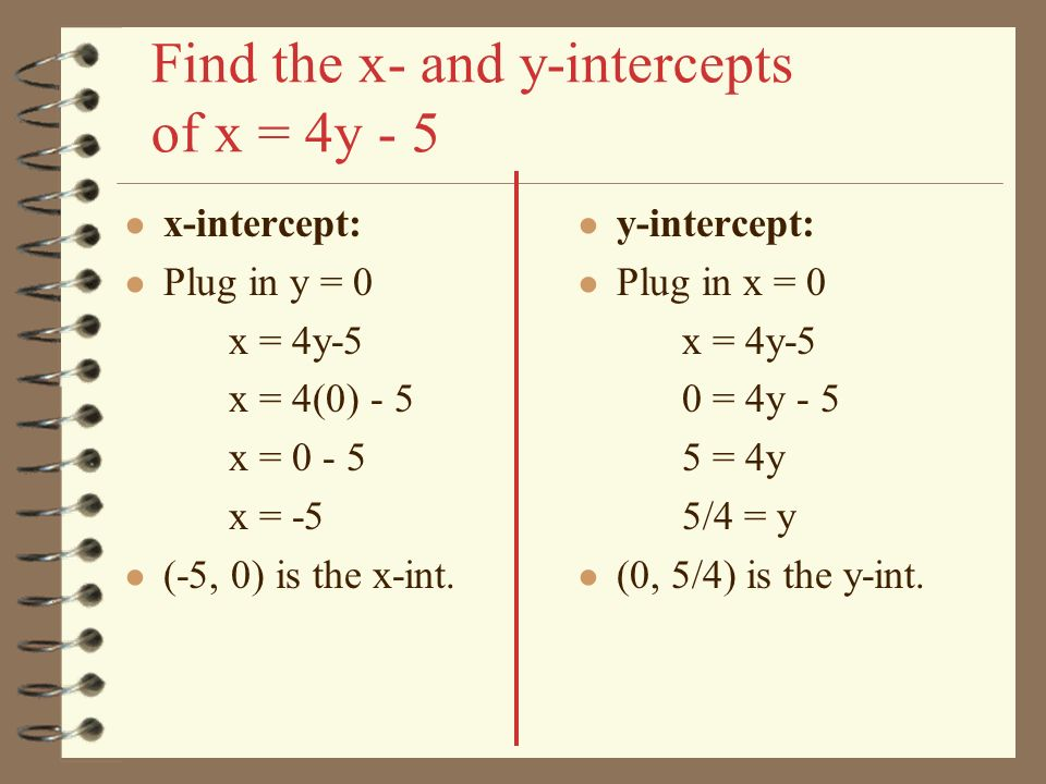 Find the x- and y-intercepts of x = 4y - 5