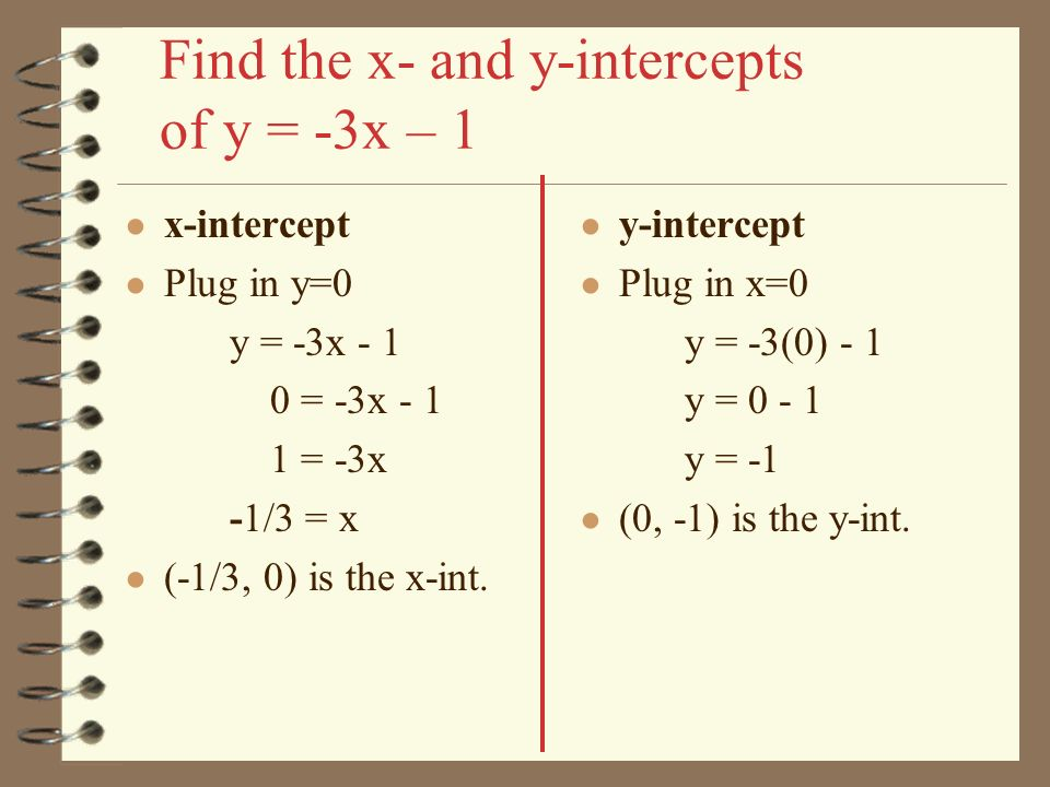 Find the x- and y-intercepts of y = -3x – 1