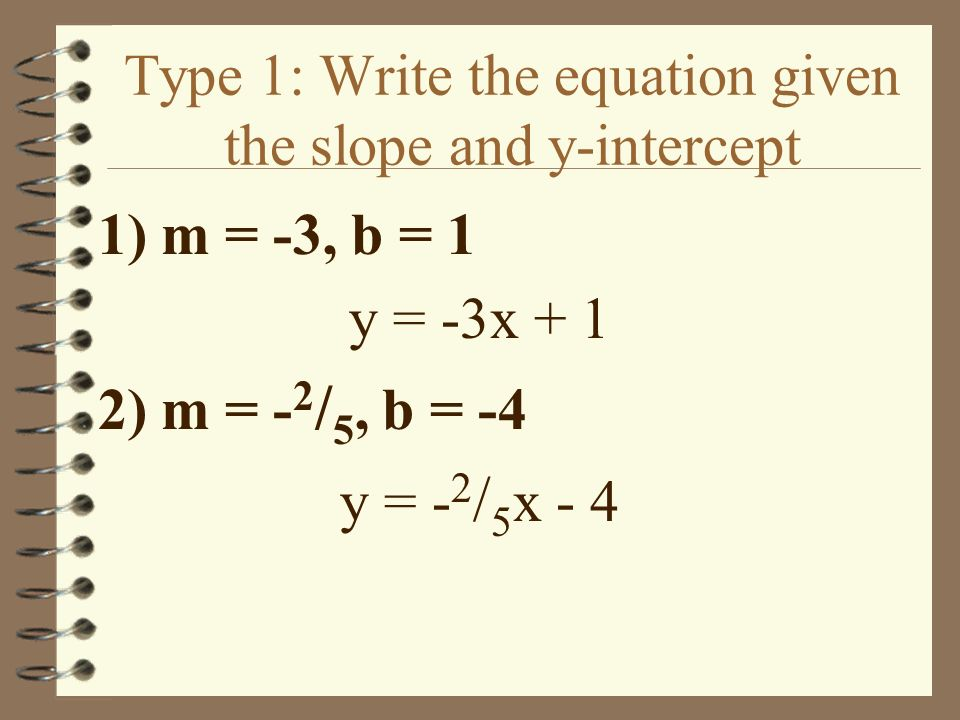 Type 1: Write the equation given the slope and y-intercept