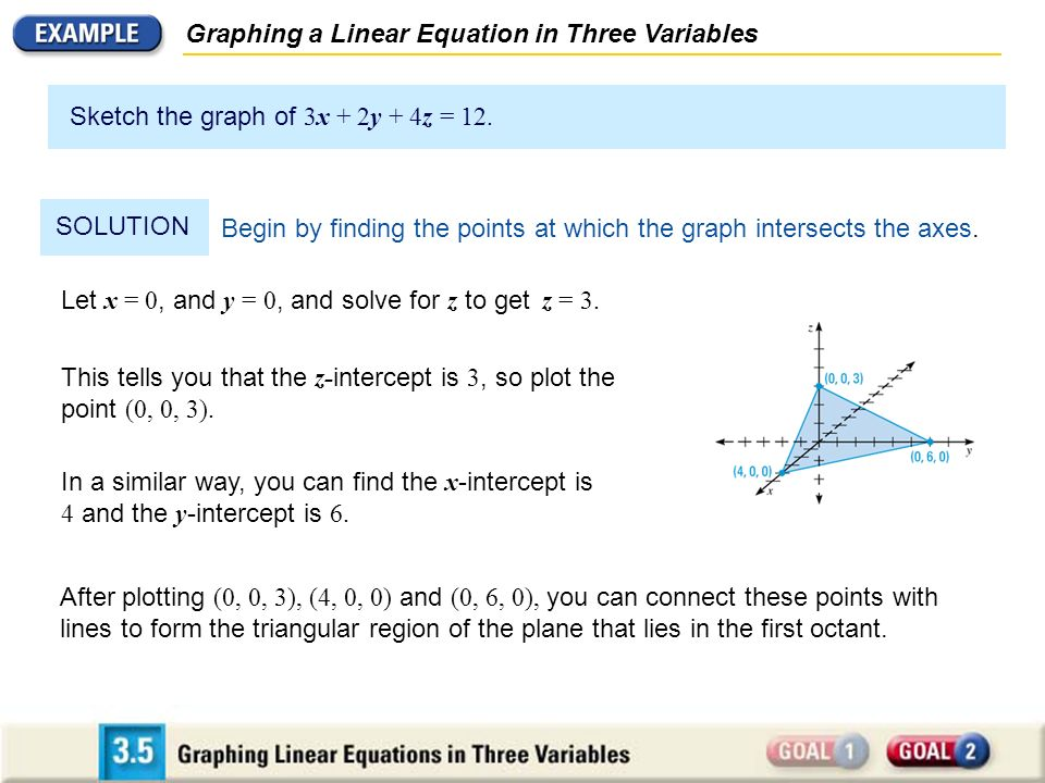 Graphing a Linear Equation in Three Variables