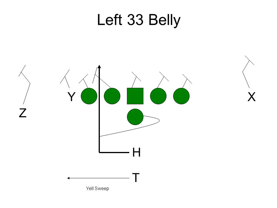 Left 33 Belly Y X Z H T Yell Sweep