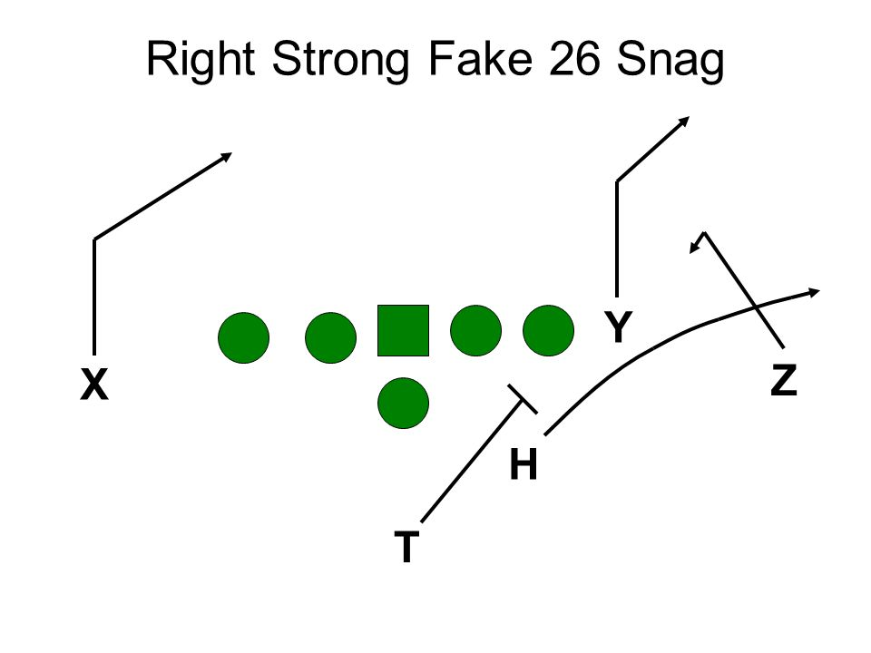 Right Strong Fake 26 Snag Y X Z H T