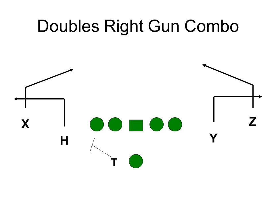Doubles Right Gun Combo