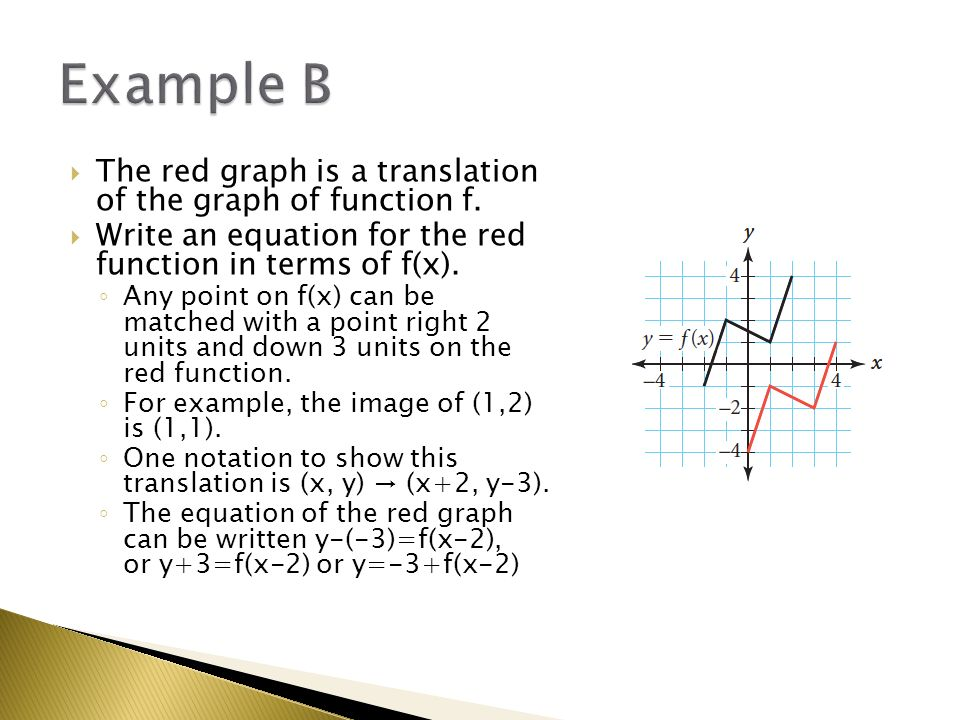 Example B The red graph is a translation of the graph of function f.