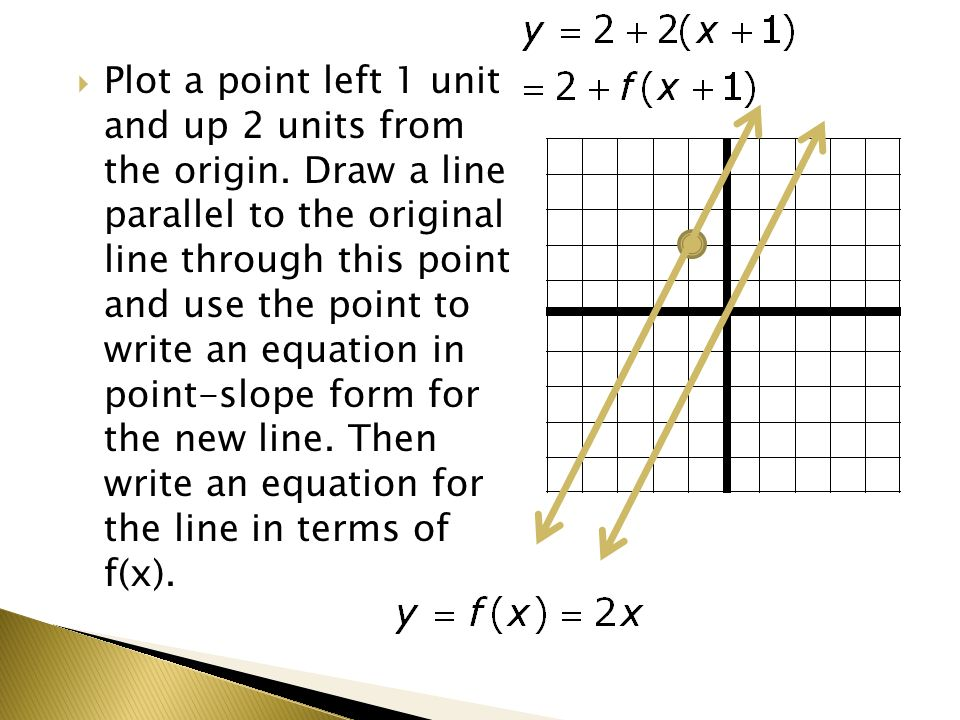 Plot a point left 1 unit and up 2 units from the origin