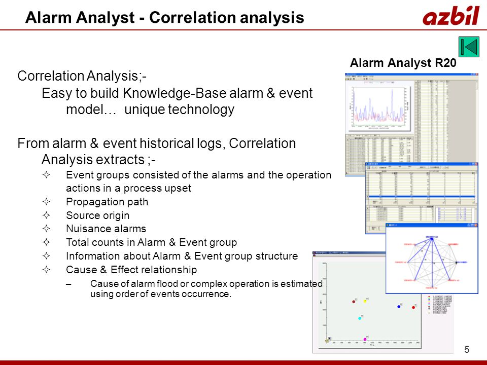 Alarm Analyst - Correlation analysis