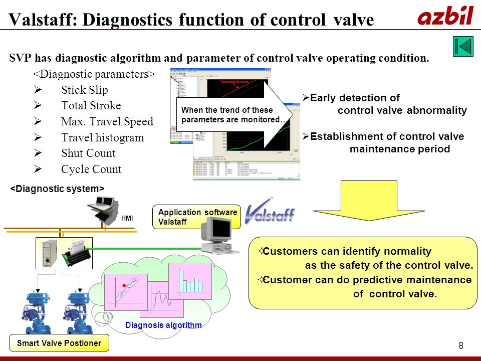 Valstaff: Diagnostics function of control valve