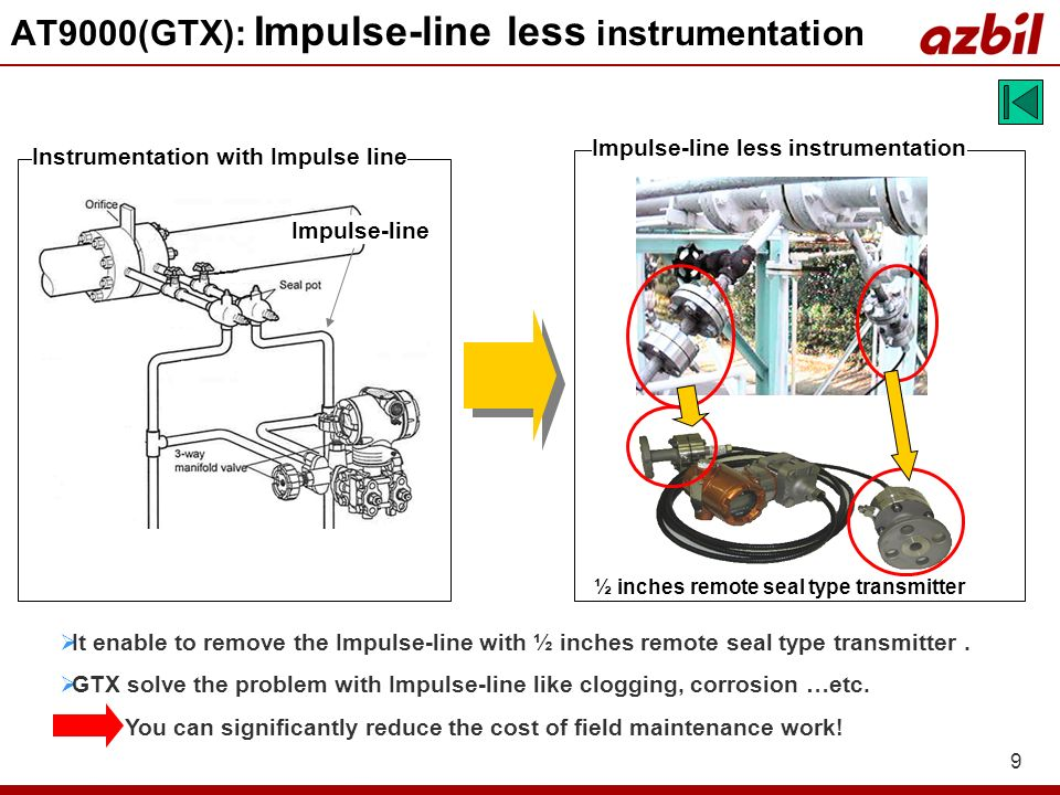 AT9000(GTX): Impulse-line less instrumentation