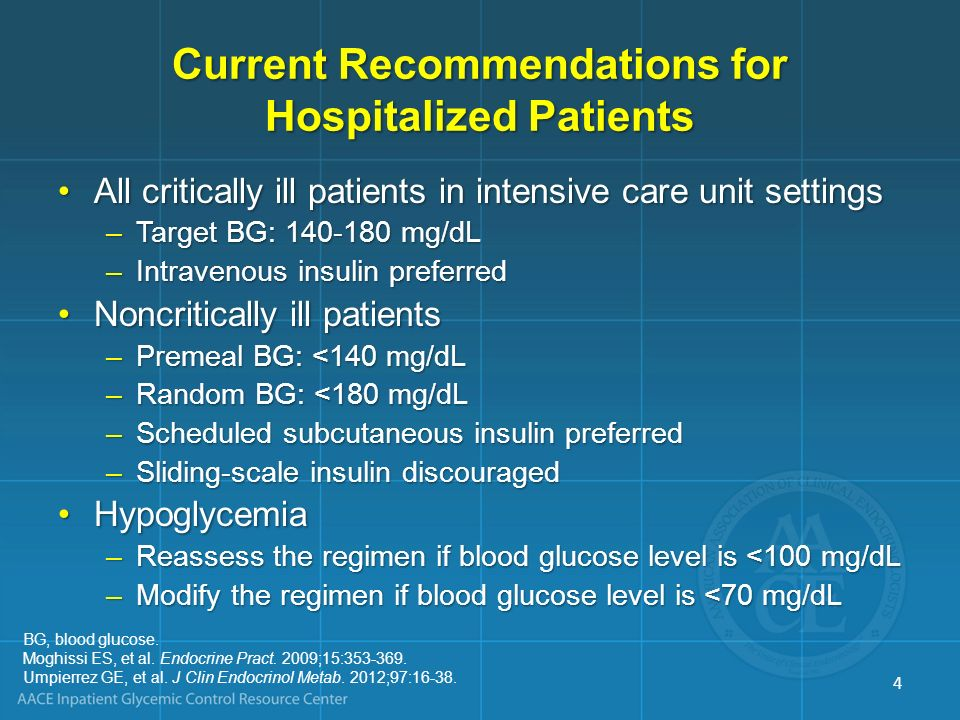 Current Recommendations for Hospitalized Patients