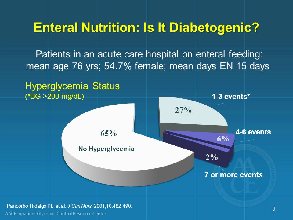 Enteral Nutrition: Is It Diabetogenic