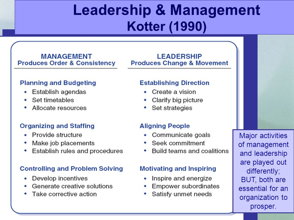 leaders and managers essay Order description to prepare for this assignment, consider the similarities and differences between leadership and management by day 7 submit a 3- to 4-page analysis of the differences between leadership and management.