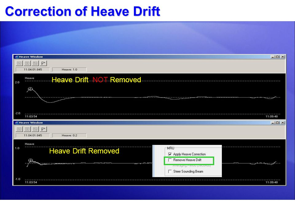 Correction of Heave Drift