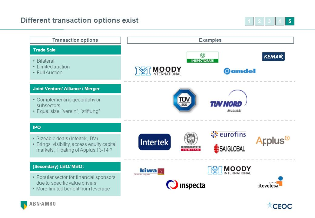 Different transaction options exist