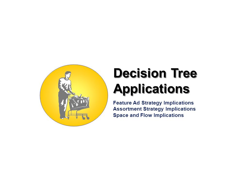 Decision Tree Applications