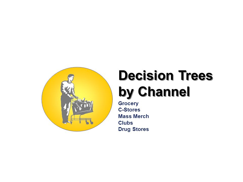 Decision Trees by Channel