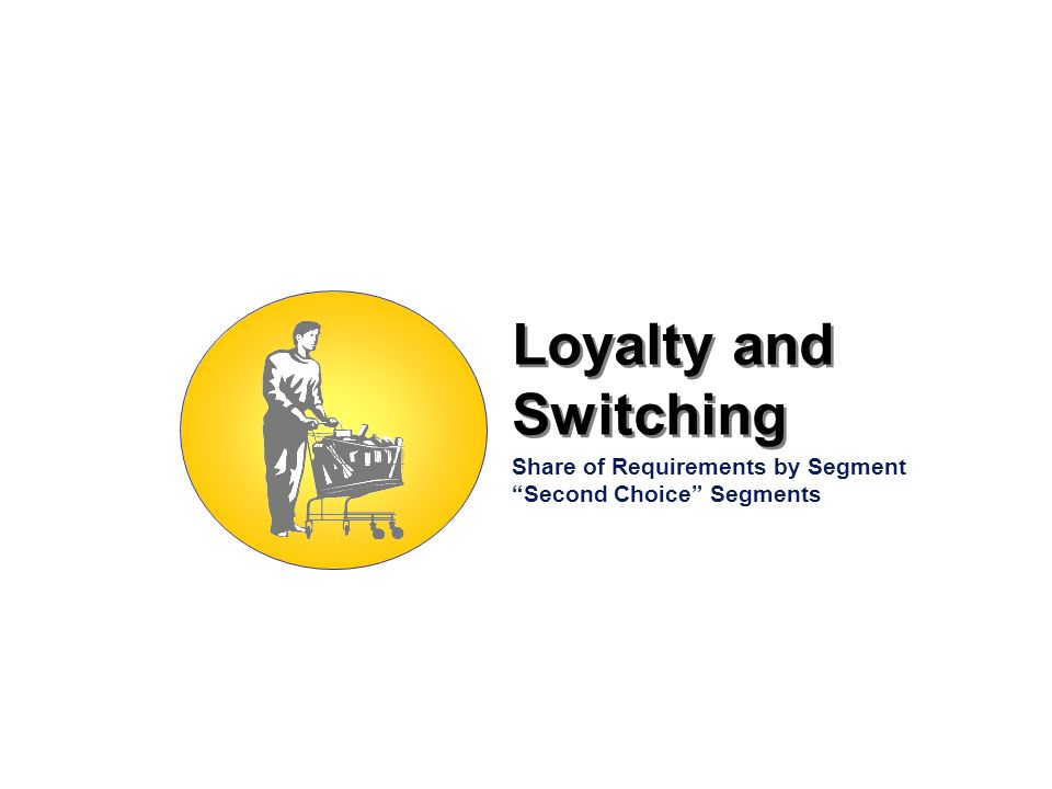Loyalty and Switching Share of Requirements by Segment