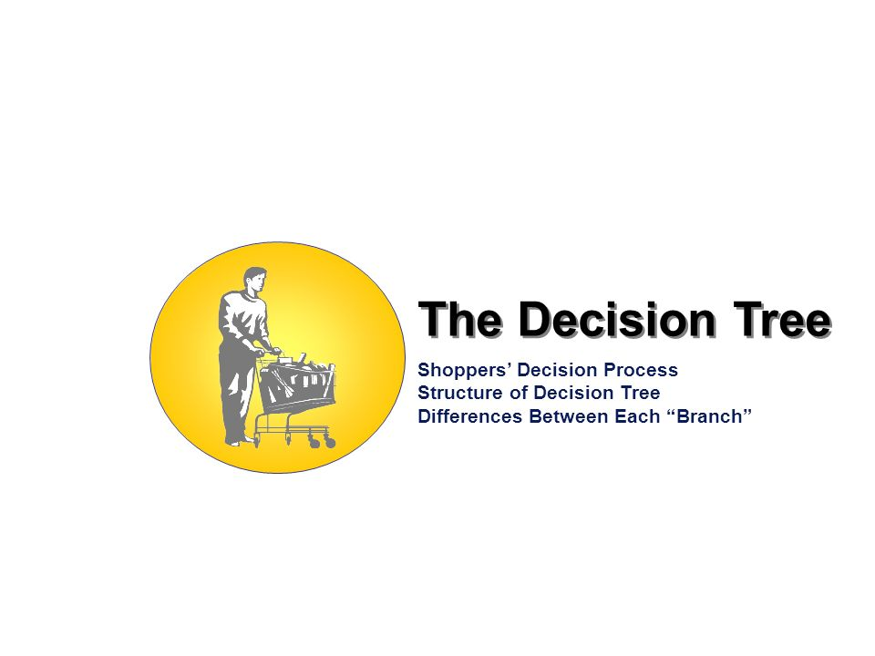 The Decision Tree Shoppers' Decision Process