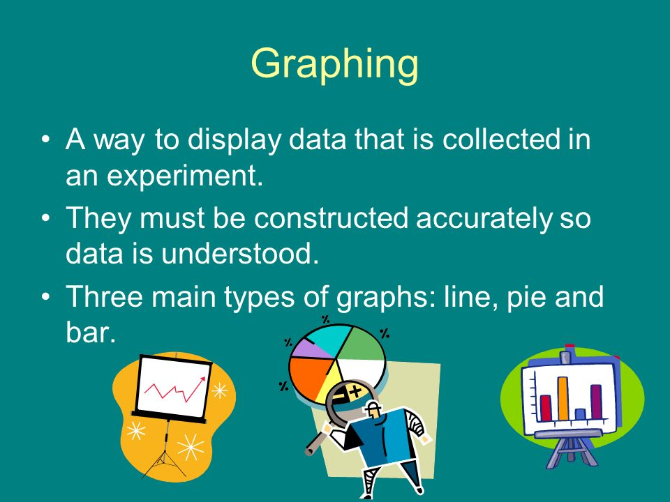 Graphing A way to display data that is collected in an experiment.