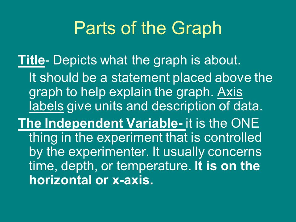 Parts of the Graph Title- Depicts what the graph is about.
